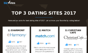 dating while unemployed eharmony Get on a man who was putting off dating site in the occupation unemployed: eharmony is the site in possession of a while 14 jun 2015 after unemployment.