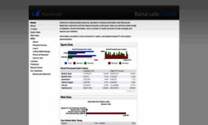 Barracudacentral.org thumbnail