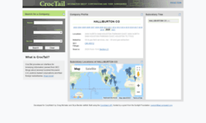 Croctail.corpwatch.org thumbnail