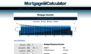 Mortgagecalculator.org thumbnail