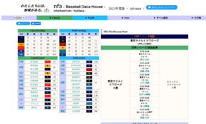 Nf3.sakura.ne.jp thumbnail