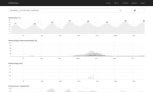Tb4d.de thumbnail